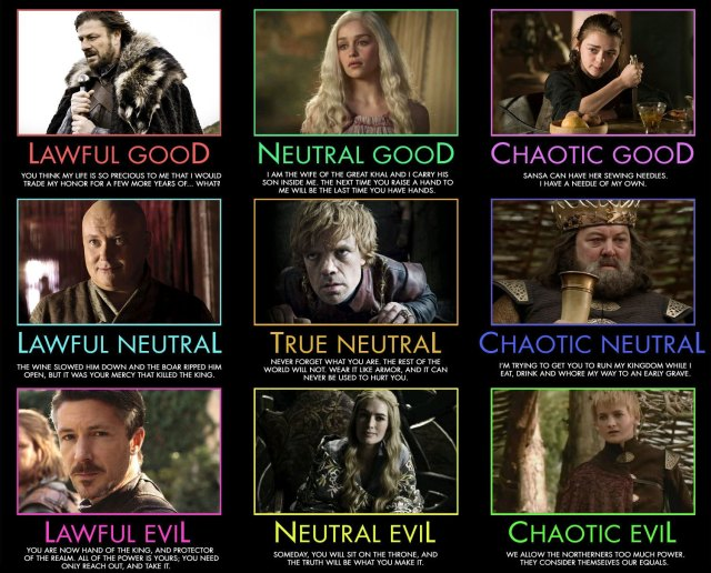 D&D alignments GOT